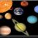الكواكب و المجموعة الشمسية