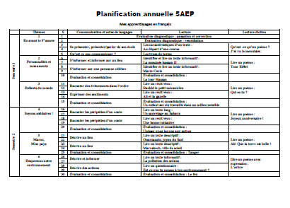 fiches mes apprentissages 5aep