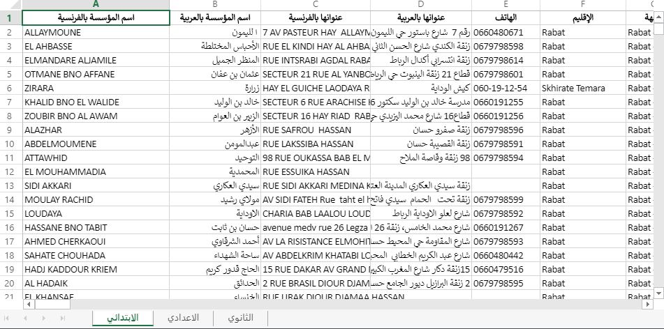 دليل هواتف و عناوين المؤسسات التعليمية في المغرب