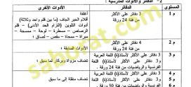 المذكرة رقم 105 بتاريخ 04 يوليوز2006 في شأن تحديد الادوات المدرسية بالمدرسة الابتدائية