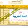 التوزيع السنوي لمرجع منار اللغة العربية المستوى السادس 2020-2021
